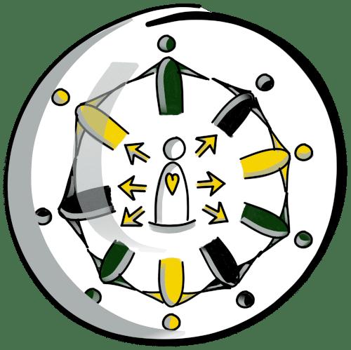 Intrapersonelle_Kulturfaktoren